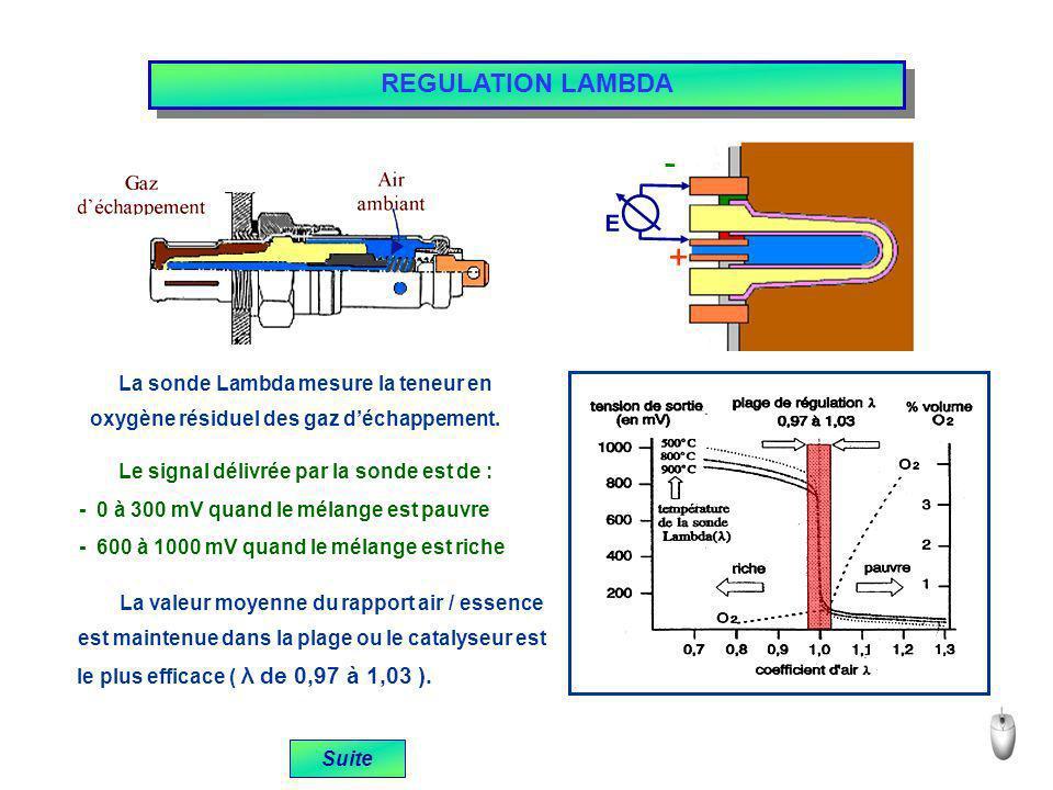 + - E REGULATION LAMBDA La sonde Lambda mesure la teneur en oxygène résiduel des gaz déchappement. Le signal délivrée par la sonde est de : - 0 à 300