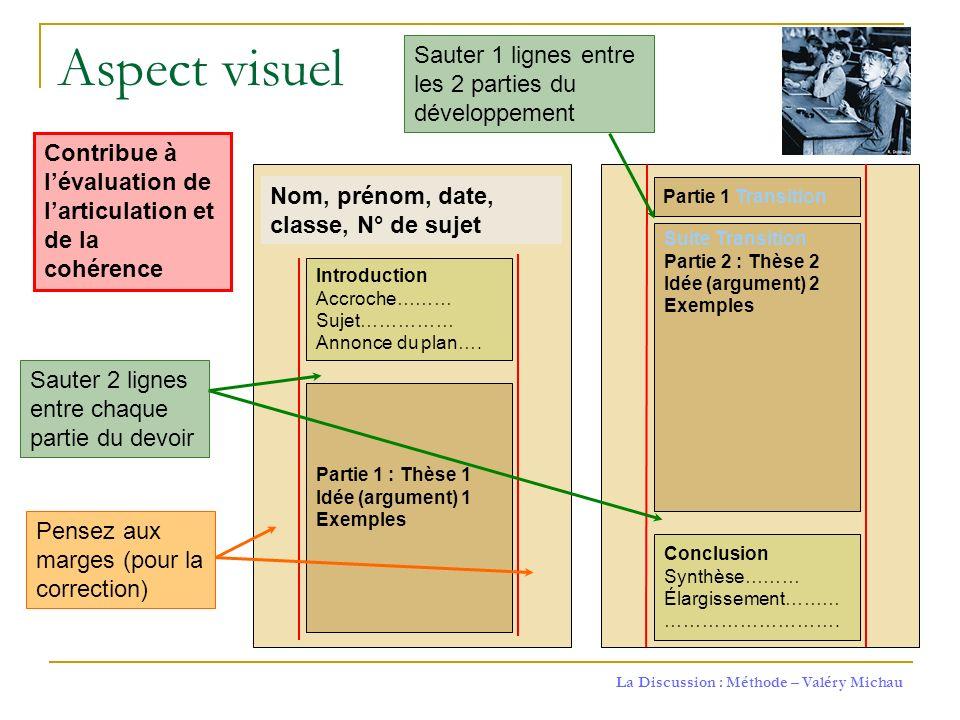 La Discussion : Méthode – Valéry Michau Aspect visuel Nom, prénom, date, classe, N° de sujet Introduction Accroche……… Sujet…………… Annonce du plan…. Par
