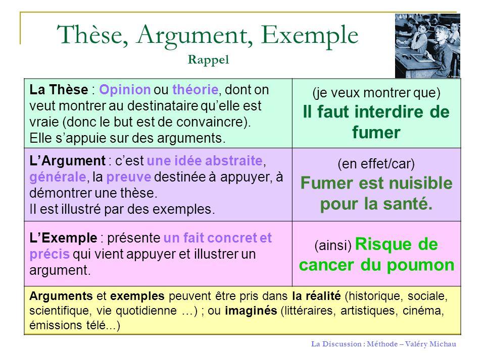 La Discussion : Méthode – Valéry Michau Thèse, Argument, Exemple Rappel La Thèse : Opinion ou théorie, dont on veut montrer au destinataire quelle est