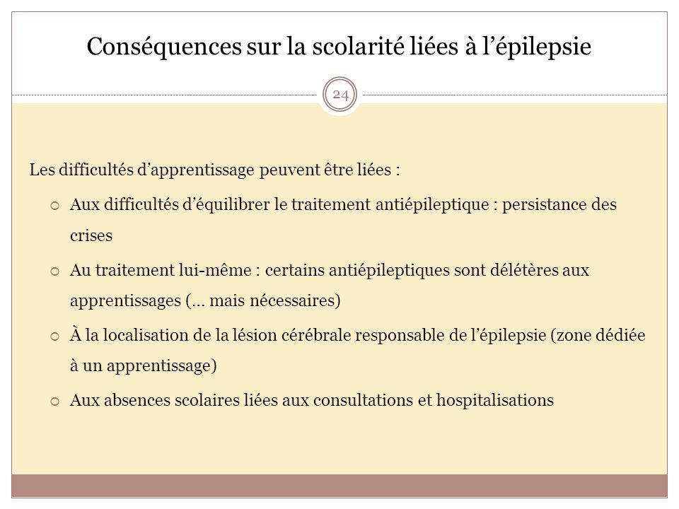 Conséquences sur la scolarité liées à lépilepsie Les difficultés dapprentissage peuvent être liées : Aux difficultés déquilibrer le traitement antiépi