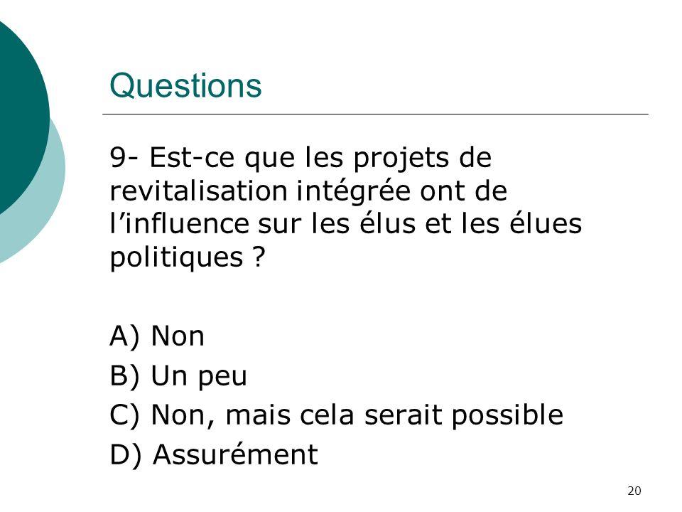 Questions 9- Est-ce que les projets de revitalisation intégrée ont de linfluence sur les élus et les élues politiques ? A) Non B) Un peu C) Non, mais