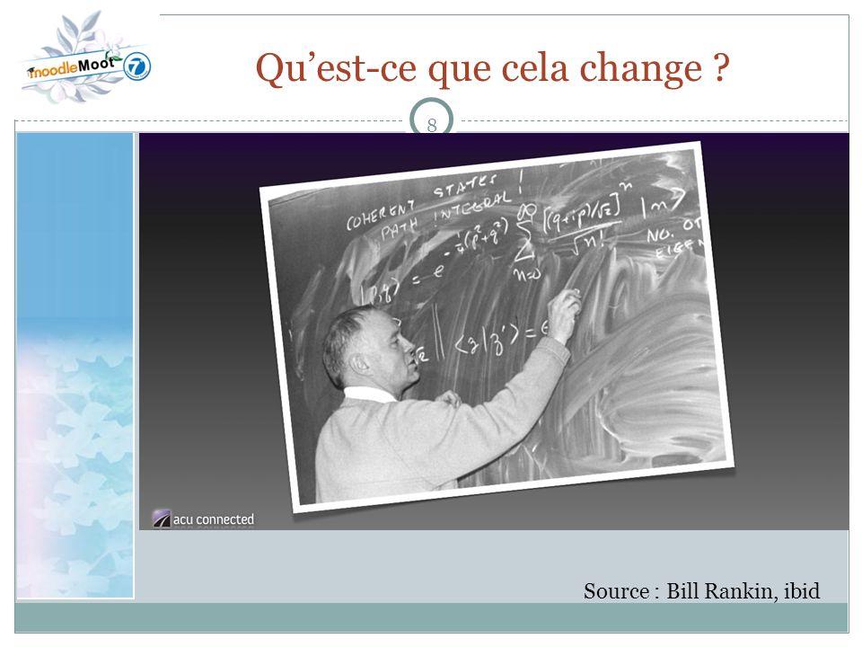8 Quest-ce que cela change Source : Bill Rankin, ibid