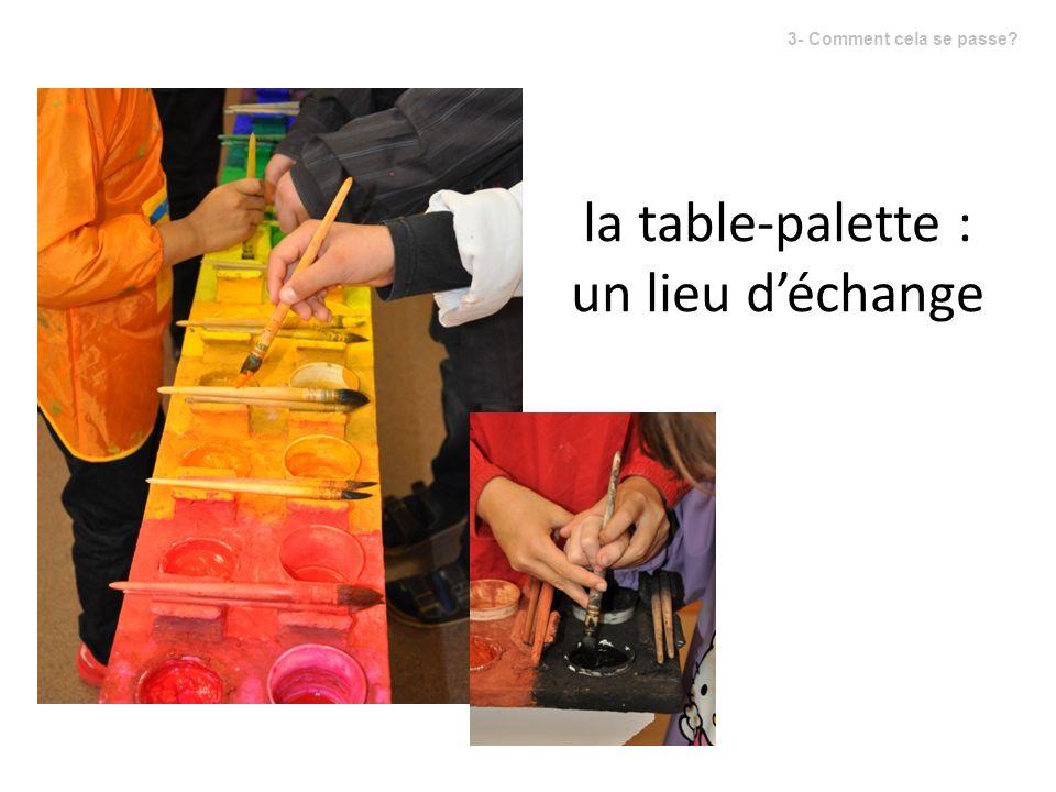 la table-palette : un lieu déchange 3- Comment cela se passe?