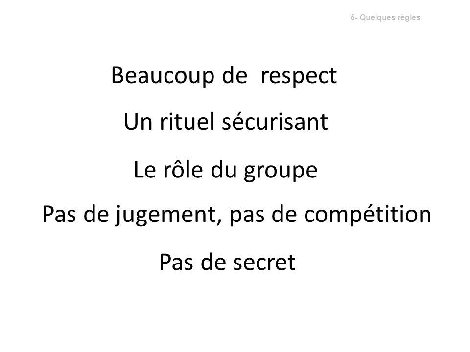 Beaucoup de respect Un rituel sécurisant Le rôle du groupe Pas de jugement, pas de compétition Pas de secret 5- Quelques règles