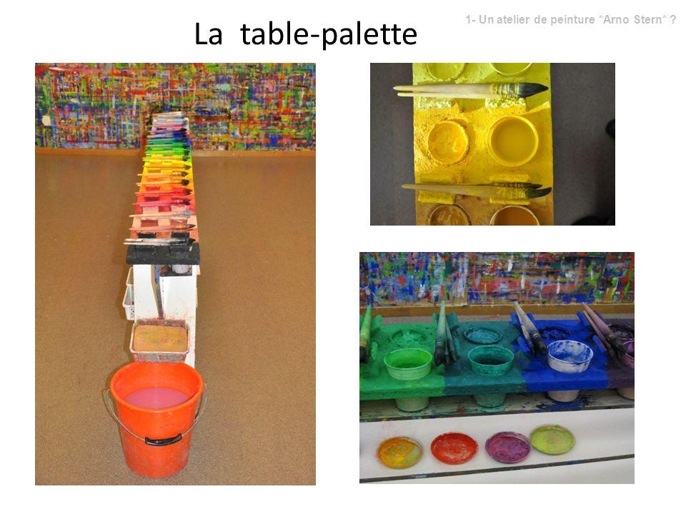 La table-palette 1- Un atelier de peinture *Arno Stern* ?
