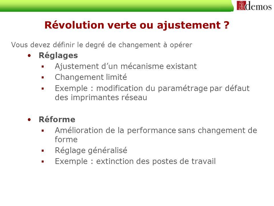 Révolution verte ou ajustement .