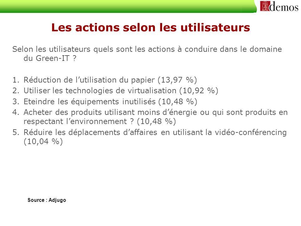 Les actions selon les utilisateurs Selon les utilisateurs quels sont les actions à conduire dans le domaine du Green-IT .