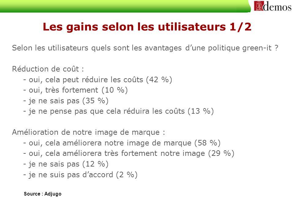 Les gains selon les utilisateurs 1/2 Selon les utilisateurs quels sont les avantages dune politique green-it .