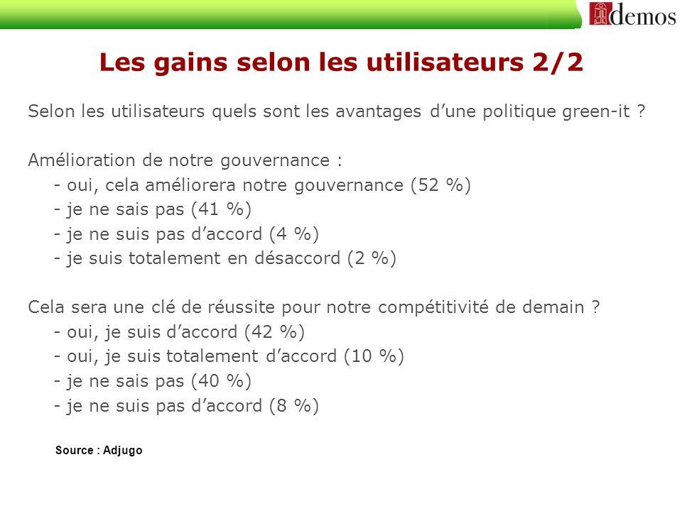 Les gains selon les utilisateurs 2/2 Selon les utilisateurs quels sont les avantages dune politique green-it .