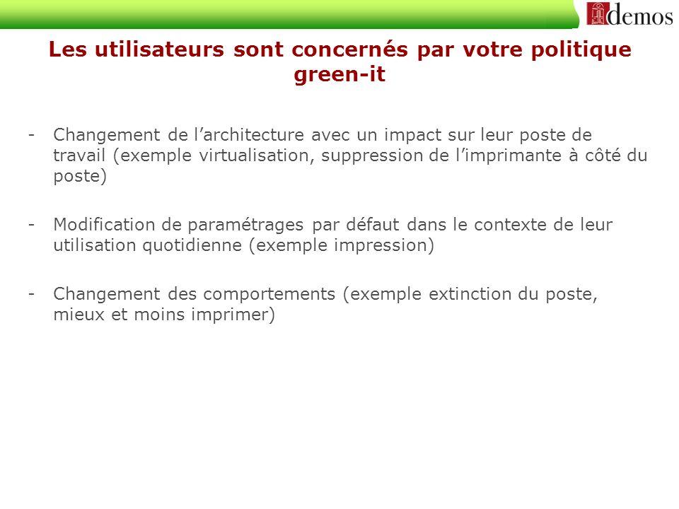 Méthodologie appliquée au Green-It Identifier les causes de résistances à votre projet Green- IT Les leviers Le type de réglage que vous souhaitez opérer Facteurs de réussite Mode opératoire