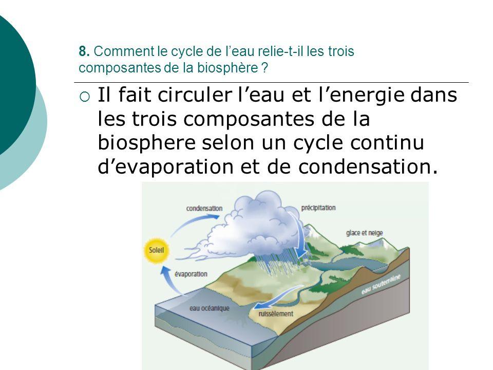8. Comment le cycle de leau relie-t-il les trois composantes de la biosphère ? Il fait circuler leau et lenergie dans les trois composantes de la bios
