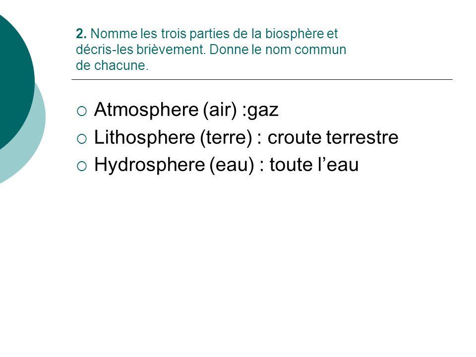 2. Nomme les trois parties de la biosphère et décris-les brièvement. Donne le nom commun de chacune. Atmosphere (air) :gaz Lithosphere (terre) : crout