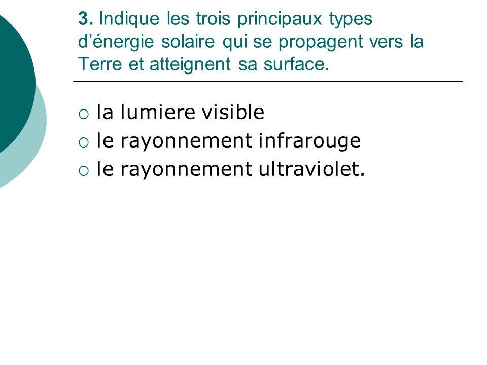 3. Indique les trois principaux types dénergie solaire qui se propagent vers la Terre et atteignent sa surface. la lumiere visible le rayonnement infr
