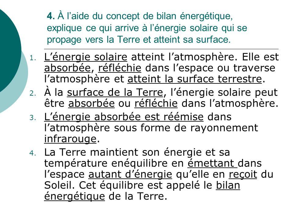 4. À laide du concept de bilan énergétique, explique ce qui arrive à lénergie solaire qui se propage vers la Terre et atteint sa surface. 1. Lénergie