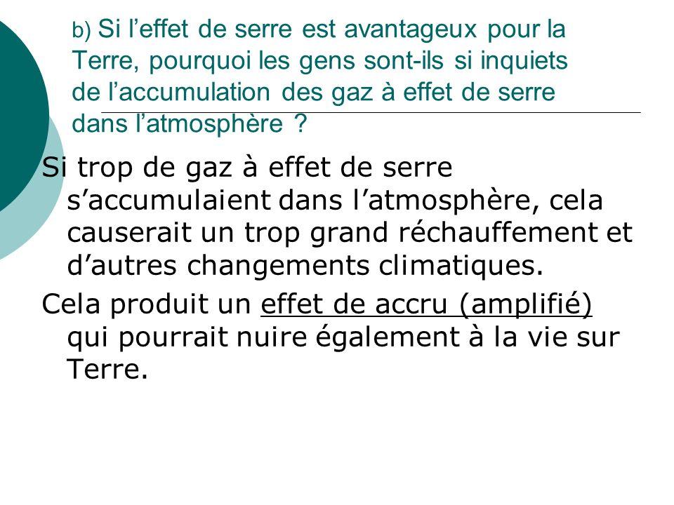 b) Si leffet de serre est avantageux pour la Terre, pourquoi les gens sont-ils si inquiets de laccumulation des gaz à effet de serre dans latmosphère