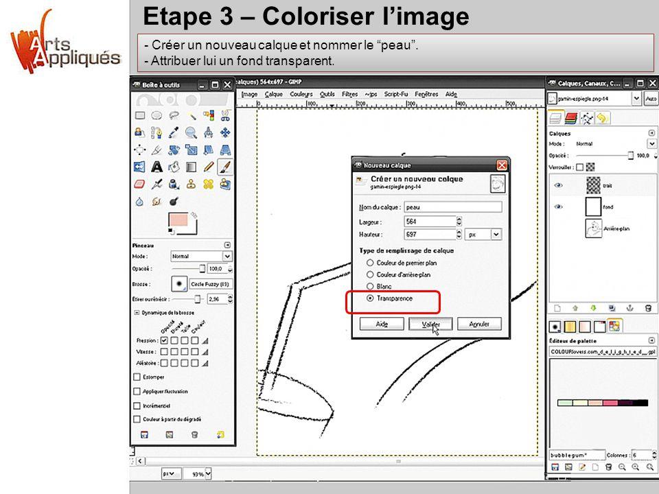 Etape 3 – Coloriser limage - Créer un nouveau calque et nommer le peau. - Attribuer lui un fond transparent. - Créer un nouveau calque et nommer le pe