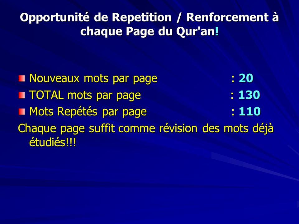 Opportunité de Repetition / Renforcement à chaque Page du Qur'an! Nouveaux mots par page : 20 TOTAL mots par page : 130 Mots Repétés par page : 110 Ch