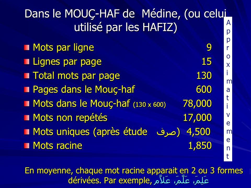 Dans le MOUÇ-HAF de Médine, (ou celui utilisé par les HAFIZ) Mots par ligne 9 Lignes par page 15 Total mots par page 130 Pages dans le Mouç-haf 600 Mo