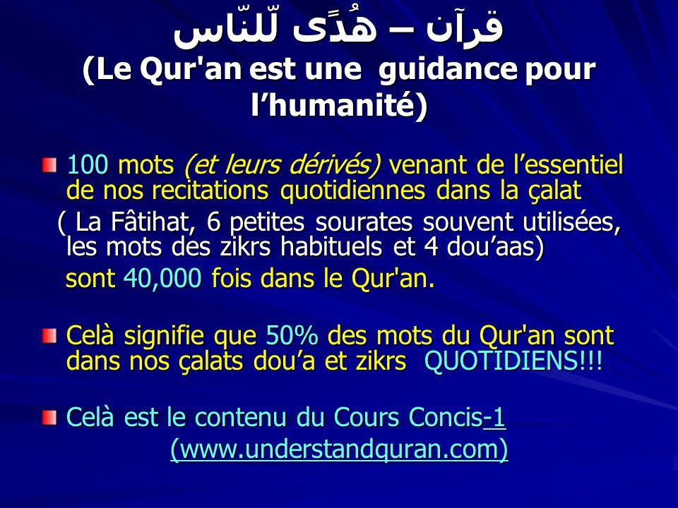 قرآن – ھُدًی لّلنّاس (Le Qur an est une guidance pour lhumanité) Recitations Additionelles - 12 dernières Sourates - 25 Douas Mots élémentaires appris (2 cours): 250 Apparition dans le Qur an : 55,000 Celà est le contenu du Cours Concis-2 (A réaliser très prochainement, insha Allah)