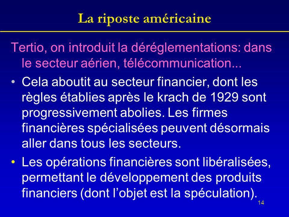 14 La riposte américaine Tertio, on introduit la déréglementations: dans le secteur aérien, télécommunication...