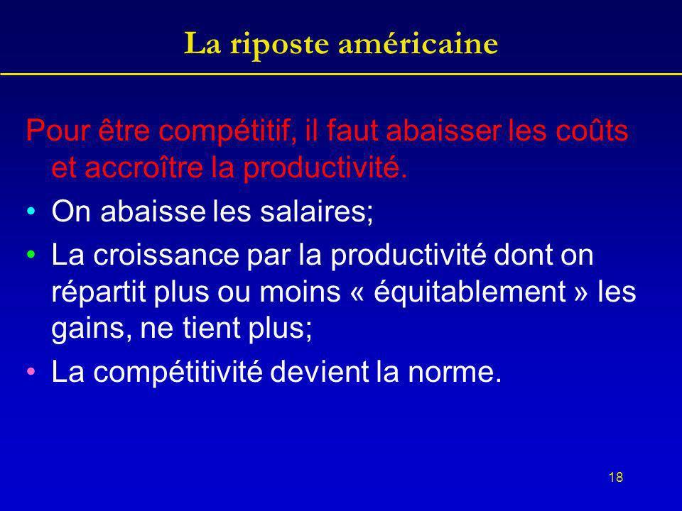 18 La riposte américaine Pour être compétitif, il faut abaisser les coûts et accroître la productivité.