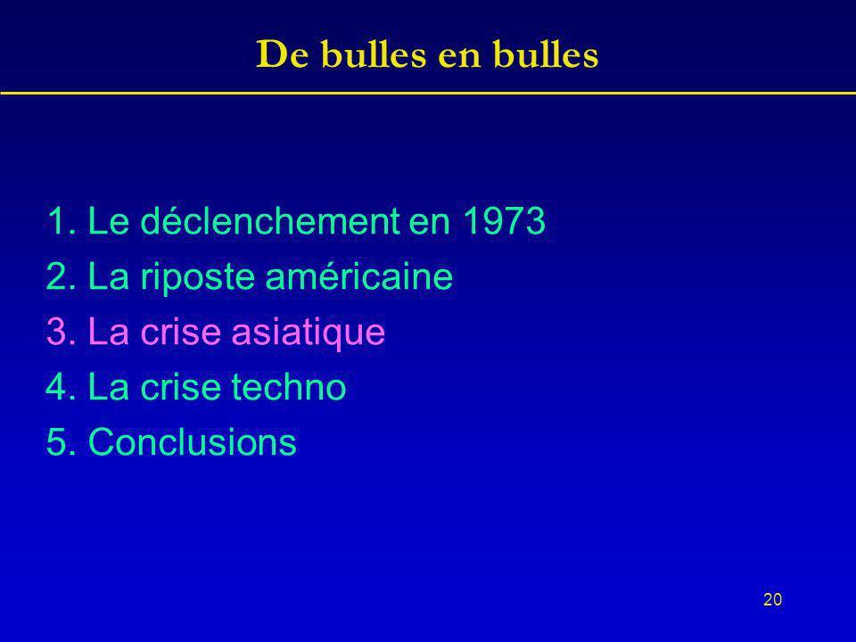 20 De bulles en bulles 1. Le déclenchement en 1973 2.