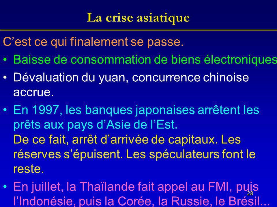 28 La crise asiatique Cest ce qui finalement se passe.