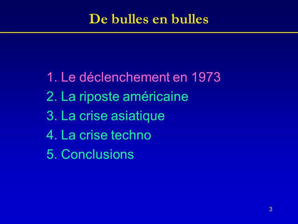 3 De bulles en bulles 1. Le déclenchement en 1973 2.