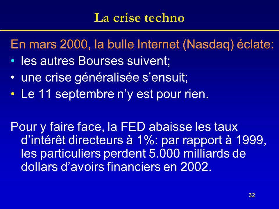 32 La crise techno En mars 2000, la bulle Internet (Nasdaq) éclate: les autres Bourses suivent; une crise généralisée sensuit; Le 11 septembre ny est pour rien.