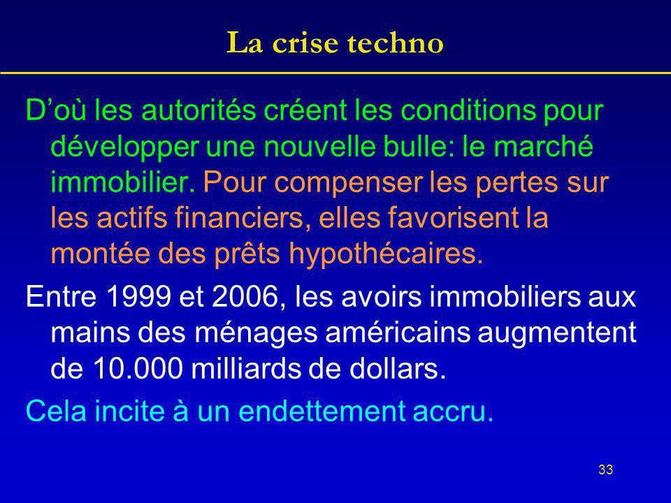 33 La crise techno Doù les autorités créent les conditions pour développer une nouvelle bulle: le marché immobilier.