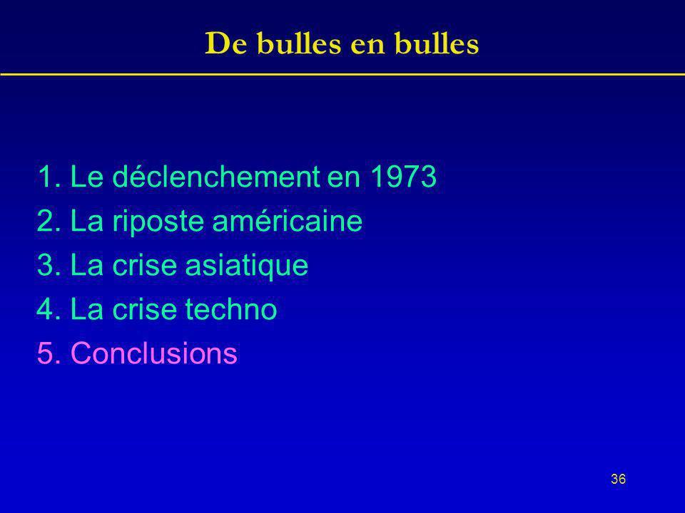 36 De bulles en bulles 1. Le déclenchement en 1973 2.
