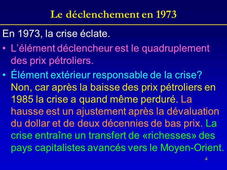 4 Le déclenchement en 1973 En 1973, la crise éclate.