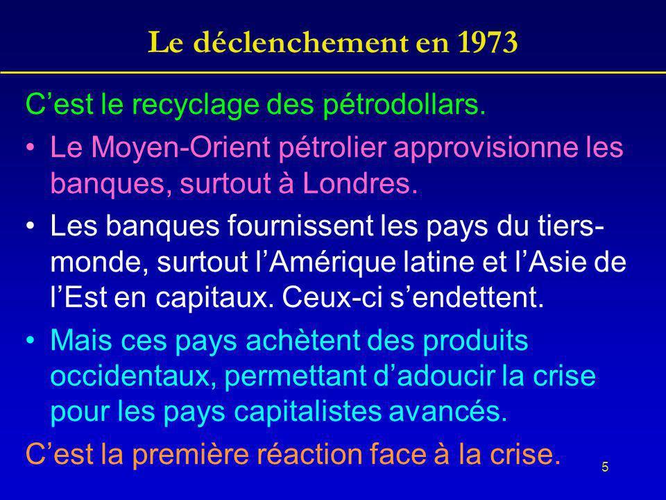 5 Le déclenchement en 1973 Cest le recyclage des pétrodollars.