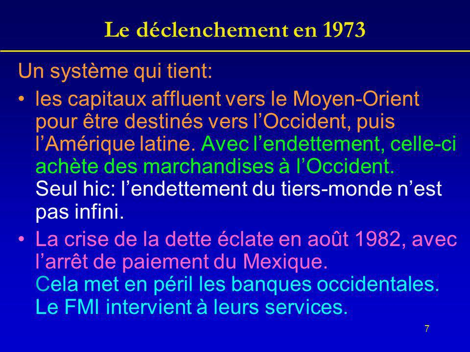 7 Le déclenchement en 1973 Un système qui tient: les capitaux affluent vers le Moyen-Orient pour être destinés vers lOccident, puis lAmérique latine.