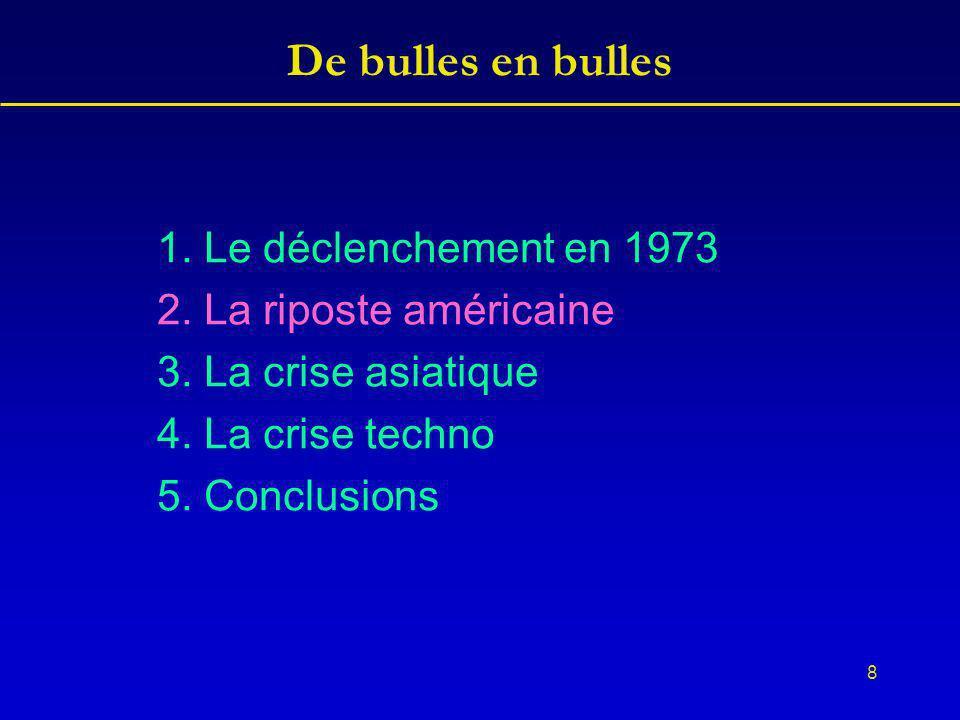 8 De bulles en bulles 1. Le déclenchement en 1973 2.