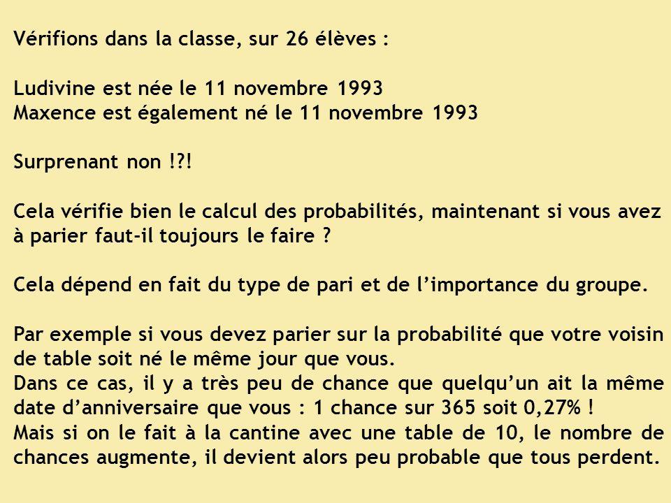 Vérifions dans la classe, sur 26 élèves : Ludivine est née le 11 novembre 1993 Maxence est également né le 11 novembre 1993 Surprenant non !?.