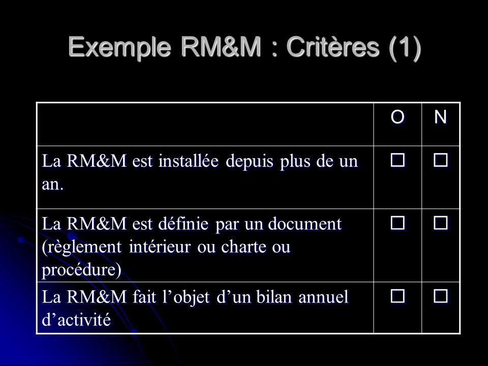 Exemple RM&M : Critères (1) ON La RM&M est installée depuis plus de un an.