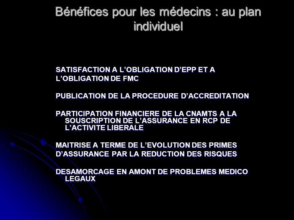 Bénéfices pour les médecins : au plan individuel SATISFACTION A LOBLIGATION DEPP ET A LOBLIGATION DE FMC PUBLICATION DE LA PROCEDURE DACCREDITATION PARTICIPATION FINANCIERE DE LA CNAMTS A LA SOUSCRIPTION DE LASSURANCE EN RCP DE LACTIVITE LIBERALE MAITRISE A TERME DE LEVOLUTION DES PRIMES DASSURANCE PAR LA REDUCTION DES RISQUES DESAMORCAGE EN AMONT DE PROBLEMES MEDICO LEGAUX