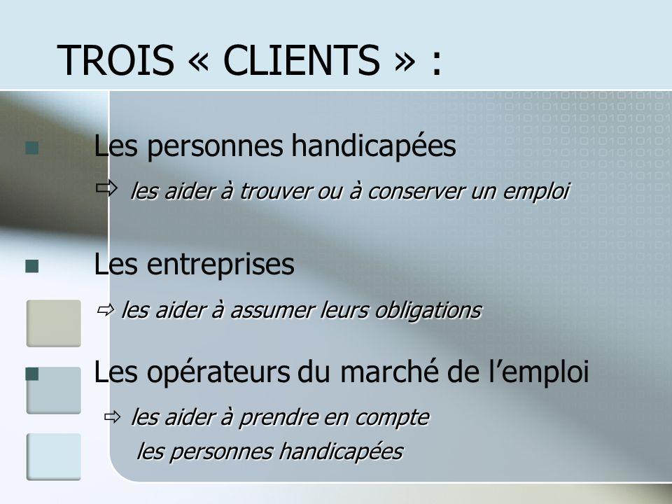 TROIS « CLIENTS » : Les personnes handicapées les aider à trouver ou à conserver un emploi Les entreprises les aider à assumer leurs obligations les a