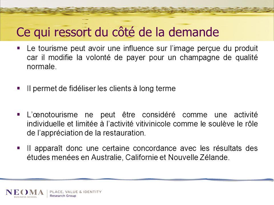 Ce qui ressort du côté de la demande Le tourisme peut avoir une influence sur limage perçue du produit car il modifie la volonté de payer pour un champagne de qualité normale.