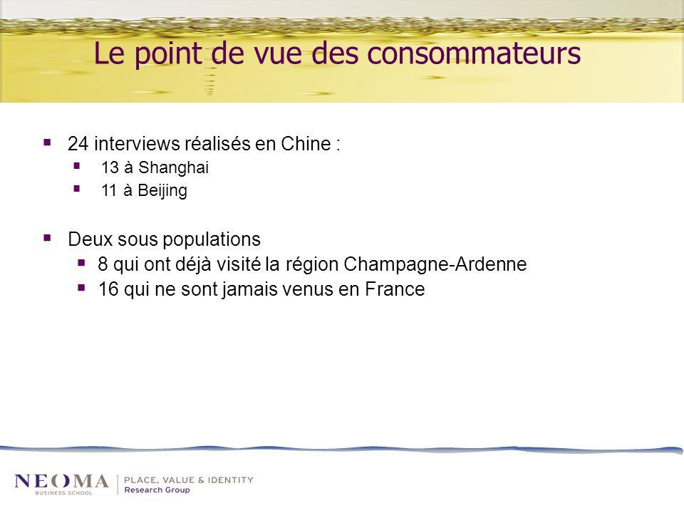 Le point de vue des consommateurs 24 interviews réalisés en Chine : 13 à Shanghai 11 à Beijing Deux sous populations 8 qui ont déjà visité la région Champagne-Ardenne 16 qui ne sont jamais venus en France