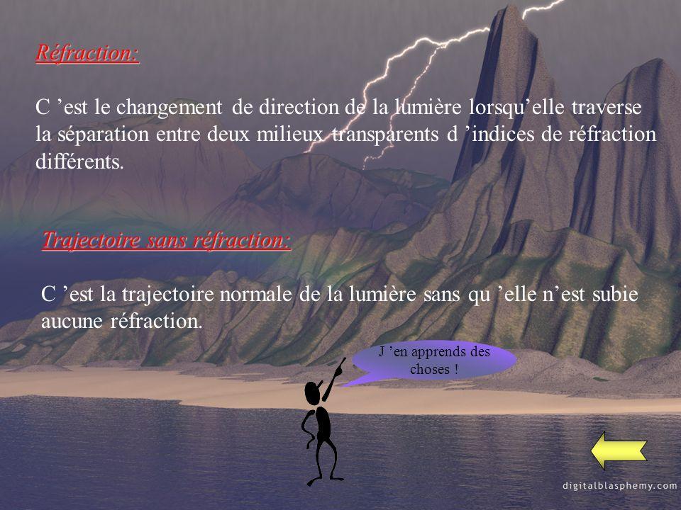 Réfraction: C est le changement de direction de la lumière lorsquelle traverse la séparation entre deux milieux transparents d indices de réfraction d