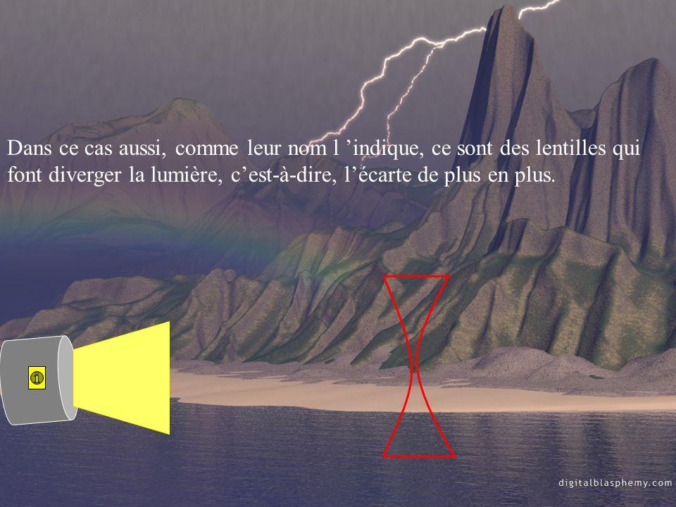 Dans ce cas aussi, comme leur nom l indique, ce sont des lentilles qui font diverger la lumière, cest-à-dire, lécarte de plus en plus.