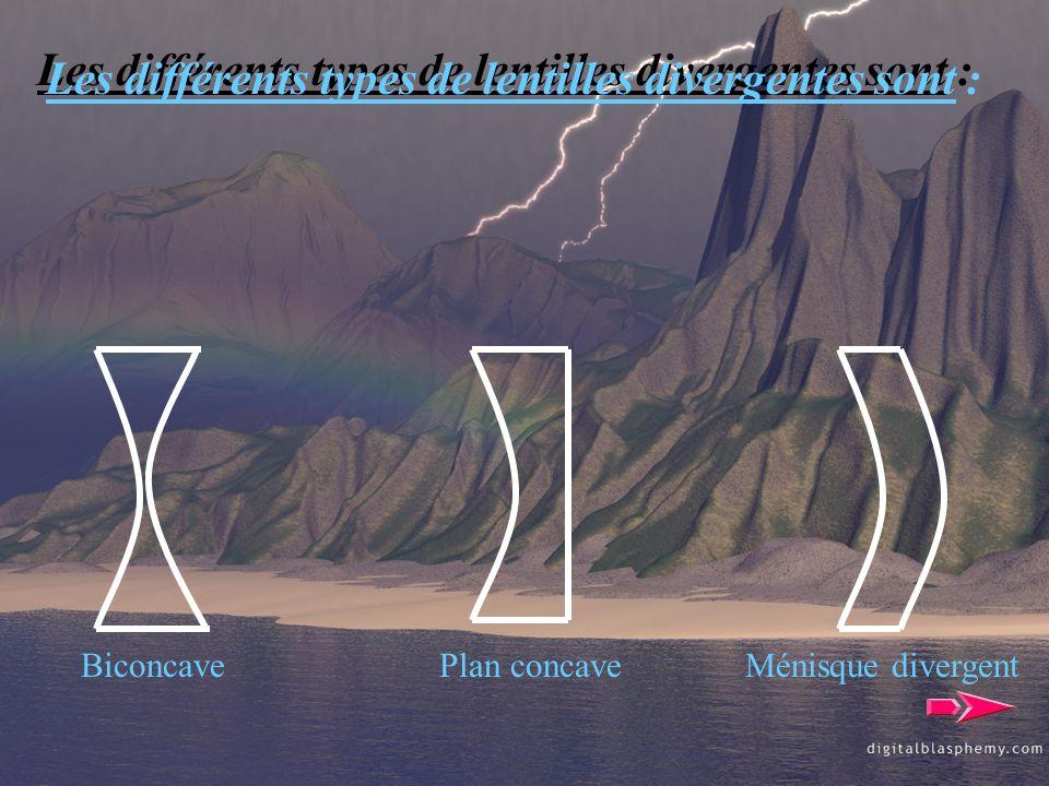 BiconcavePlan concaveMénisque divergent Les différents types de lentilles divergentes sont : Les différents types de lentilles divergentes sont :