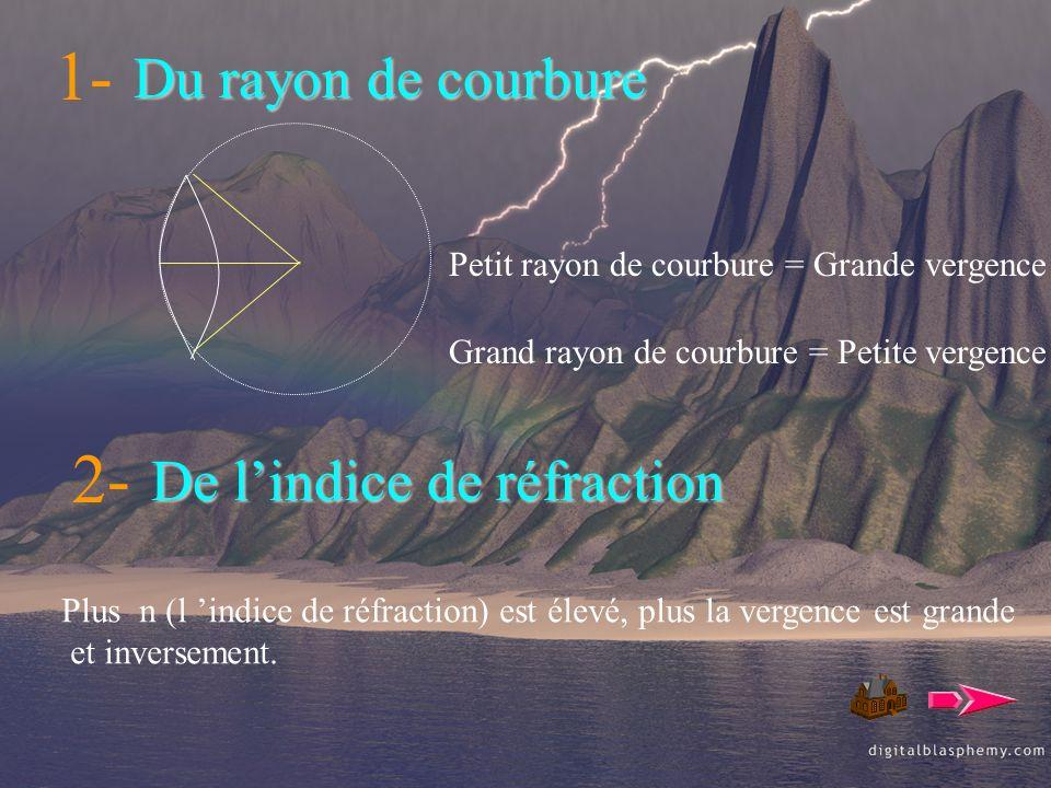 1- Du rayon de courbure Petit rayon de courbure = Grande vergence Grand rayon de courbure = Petite vergence 2- De lindice de réfraction Plus n (l indi