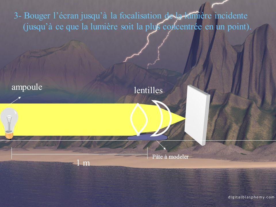 ampoule 1 m Pâte à modeler lentilles 3- Bouger lécran jusquà la focalisation de la lumière incidente (jusquà ce que la lumière soit la plus concentrée