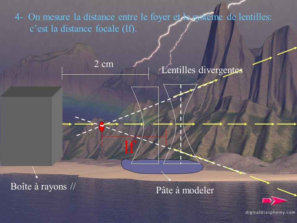 Boîte à rayons // 2 cm Pâte à modeler 4- On mesure la distance entre le foyer et le système de lentilles: cest la distance focale (lf). lf Lentilles d