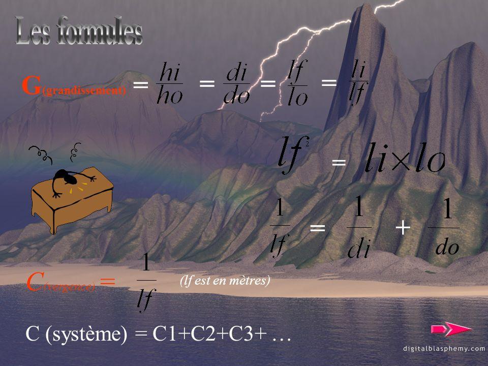 G (grandissement) = == = = dodo 1 + = C (vergence) = (lf est en mètres) C (système) = C1+C2+C3+ …