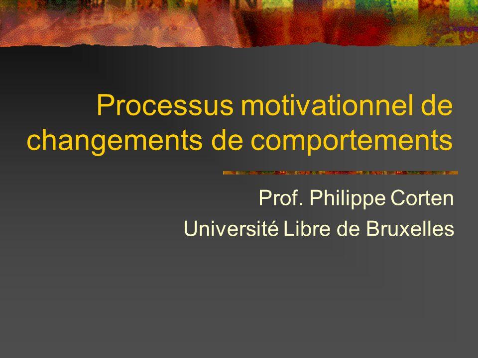 Processus motivationnel de changements de comportements Prof. Philippe Corten Université Libre de Bruxelles
