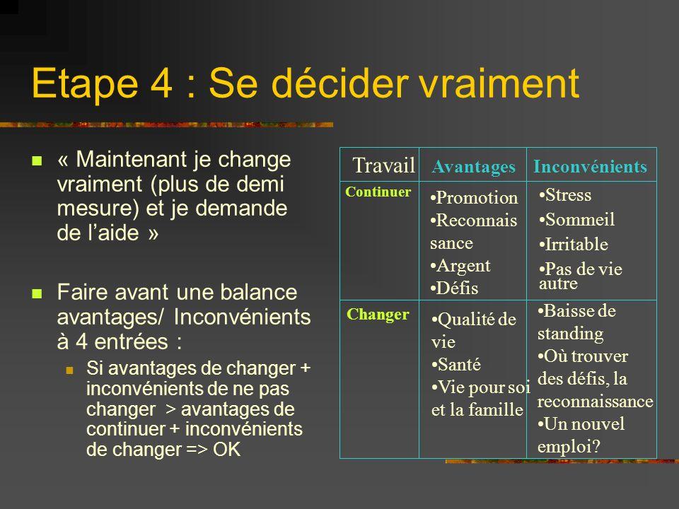 Etape 4 : Se décider vraiment « Maintenant je change vraiment (plus de demi mesure) et je demande de laide » Faire avant une balance avantages/ Inconv